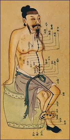 Китайская медицина - акупунктура.