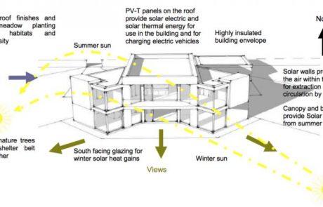 Энергоэффективный дом в Лестершире, план